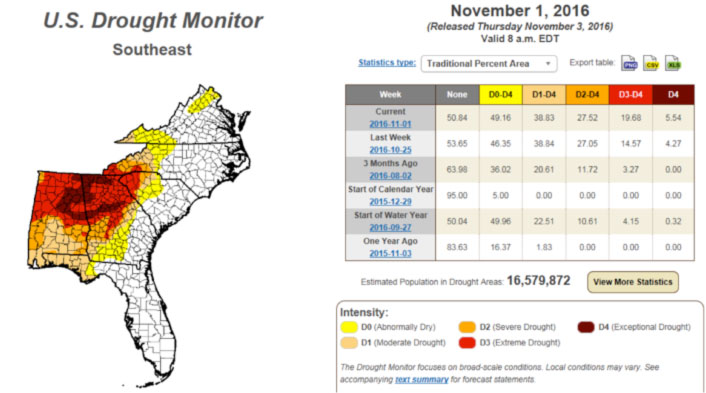 Figure 2: Anderson, Oconee, Pickens and Greenville Counties are in severe drought.